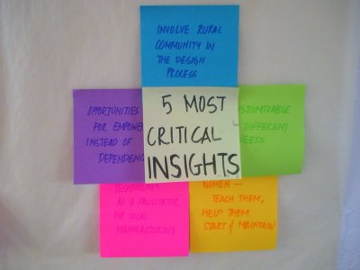 Ideas to Produce a highly effective Powerpoint Demonstration -- Training
