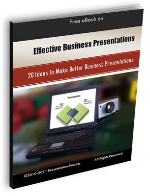 On the internet Buying -- Upon Work Instruction 10 Useful Strategies for Best Outcomes